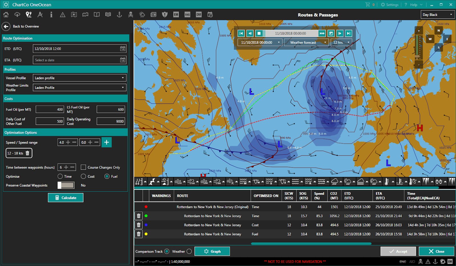 meteotech dashboard